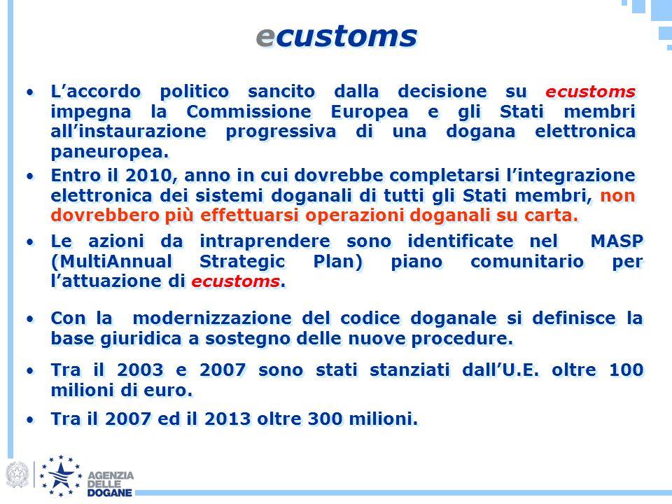 ecustoms Entro il 2010, anno in cui dovrebbe completarsi lintegrazione elettronica dei sistemi doganali di tutti gli Stati membri, non dovrebbero più