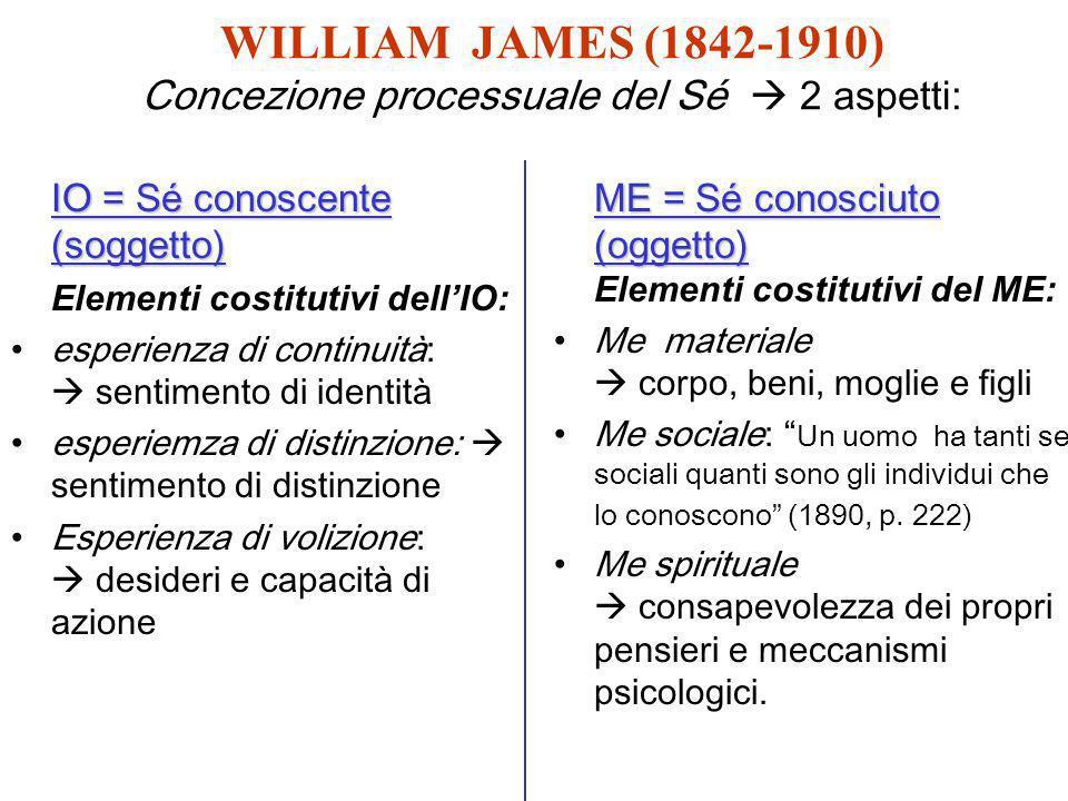 WILLIAM JAMES (1842-1910) Concezione processuale del Sé 2 aspetti: ME = Sé conosciuto (oggetto) ME = Sé conosciuto (oggetto) Elementi costitutivi del