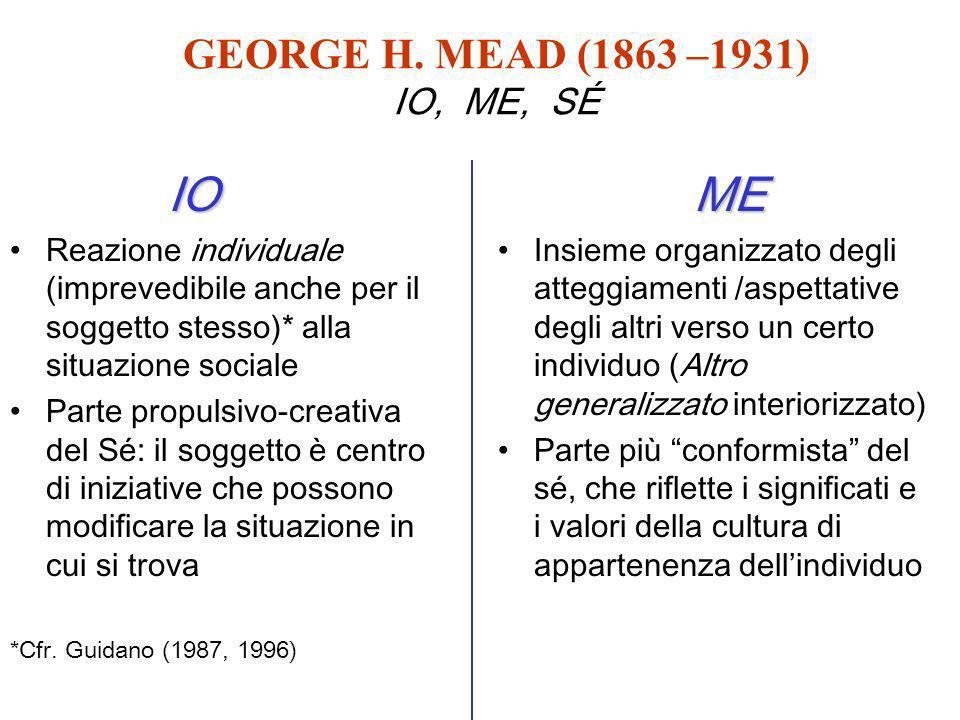GEORGE H. MEAD (1863 –1931) IO, ME, SÉ ME Insieme organizzato degli atteggiamenti /aspettative degli altri verso un certo individuo (Altro generalizza