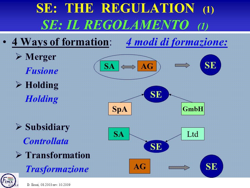SE: THE REGULATION (1) SE: IL REGOLAMENTO (1) 4 Ways of formation: 4 modi di formazione: Merger Fusione Holding Subsidiary Controllata Transformation Trasformazione SAAG SE SpA GmbH SE AG SE SALtd SE D.