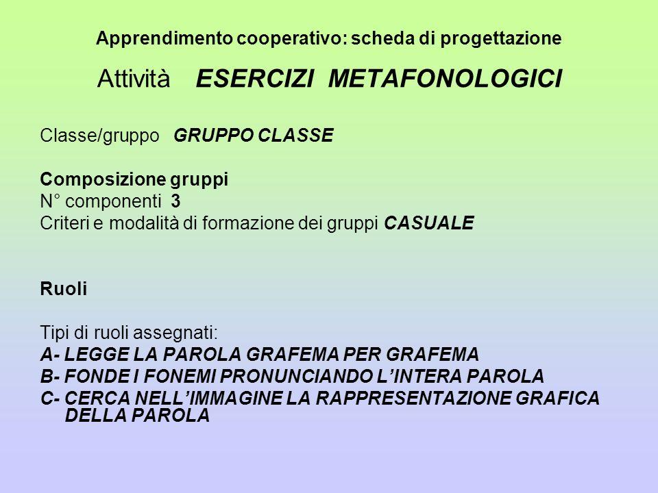 Apprendimento cooperativo: scheda di progettazione Attività ESERCIZI METAFONOLOGICI Classe/gruppo GRUPPO CLASSE Composizione gruppi N° componenti 3 Cr