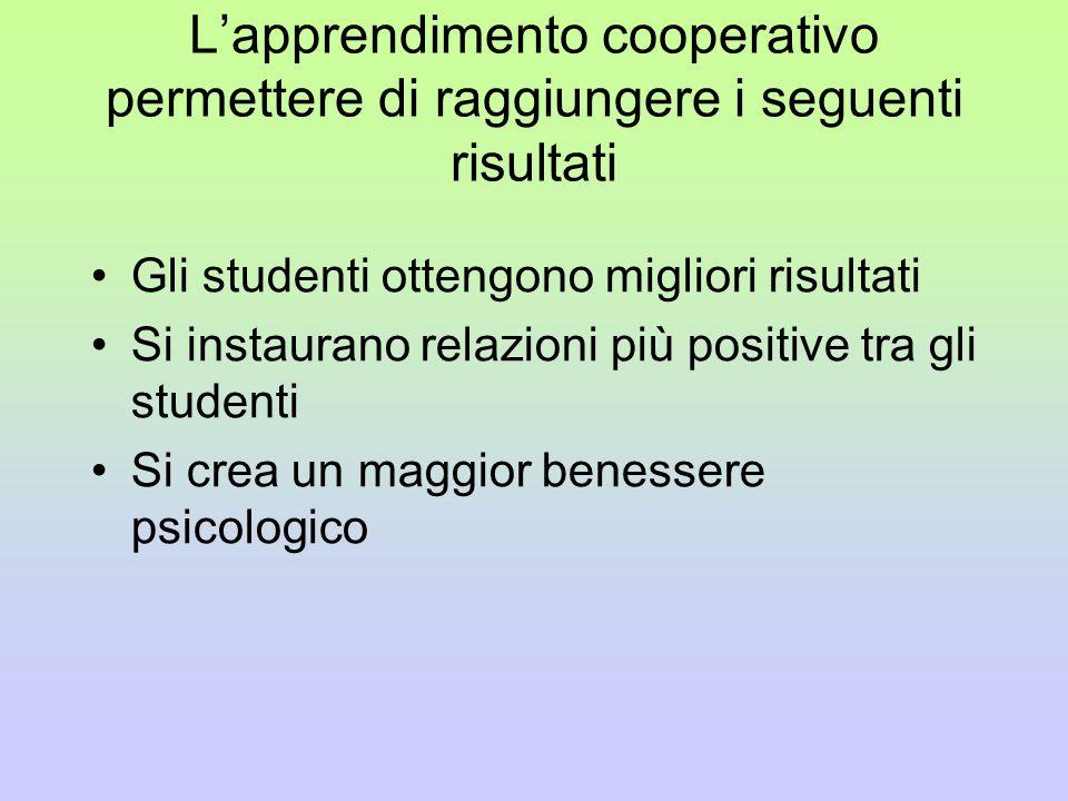 Lapprendimento cooperativo permettere di raggiungere i seguenti risultati Gli studenti ottengono migliori risultati Si instaurano relazioni più positi