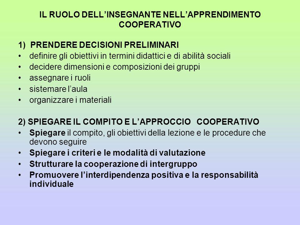 IL RUOLO DELLINSEGNANTE NELLAPPRENDIMENTO COOPERATIVO 1) PRENDERE DECISIONI PRELIMINARI definire gli obiettivi in termini didattici e di abilità socia