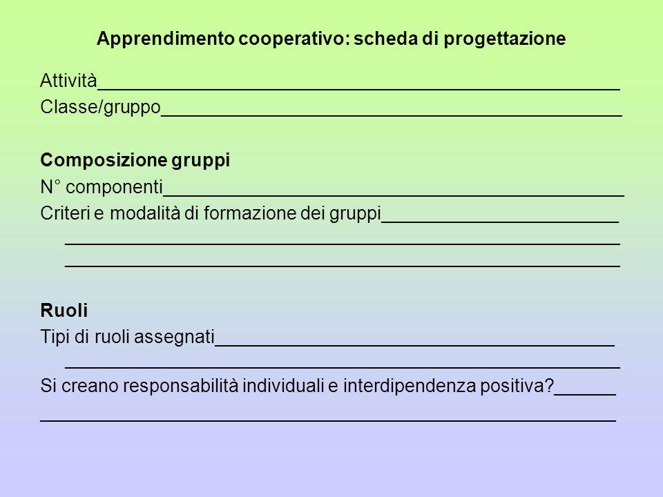 Apprendimento cooperativo: scheda di progettazione Attività___________________________________________________ Classe/gruppo__________________________