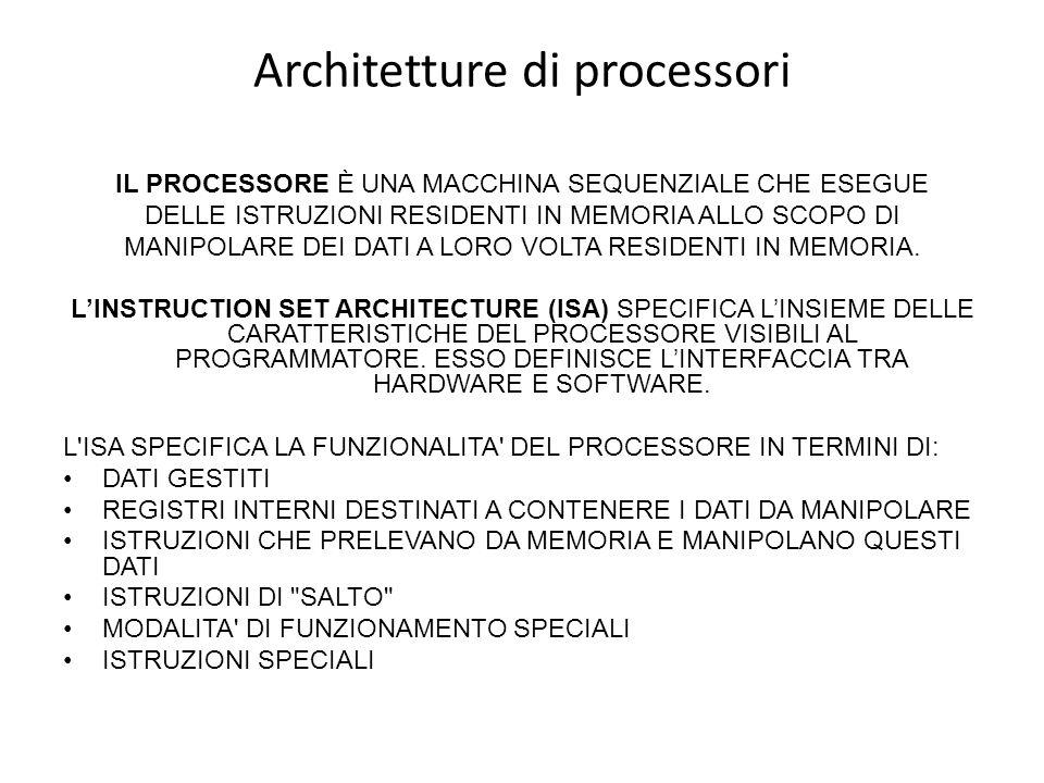 Architetture di processori IL PROCESSORE È UNA MACCHINA SEQUENZIALE CHE ESEGUE DELLE ISTRUZIONI RESIDENTI IN MEMORIA ALLO SCOPO DI MANIPOLARE DEI DATI