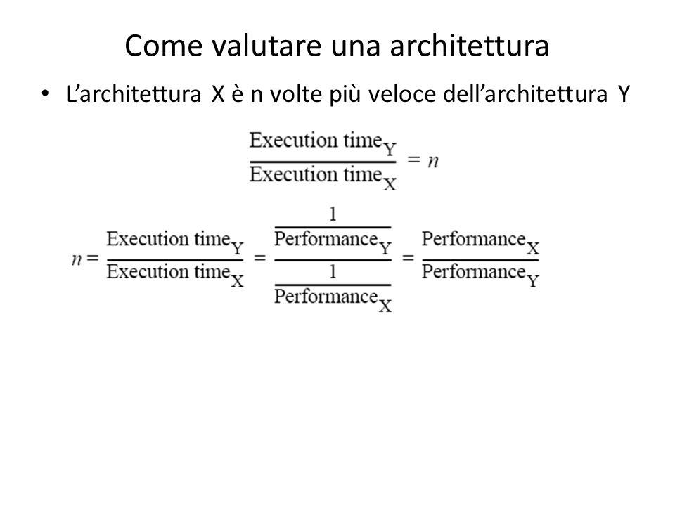 Come valutare una architettura Larchitettura X è n volte più veloce dellarchitettura Y