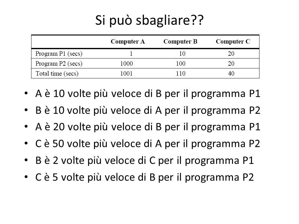 Si può sbagliare?? A è 10 volte più veloce di B per il programma P1 B è 10 volte più veloce di A per il programma P2 A è 20 volte più veloce di B per