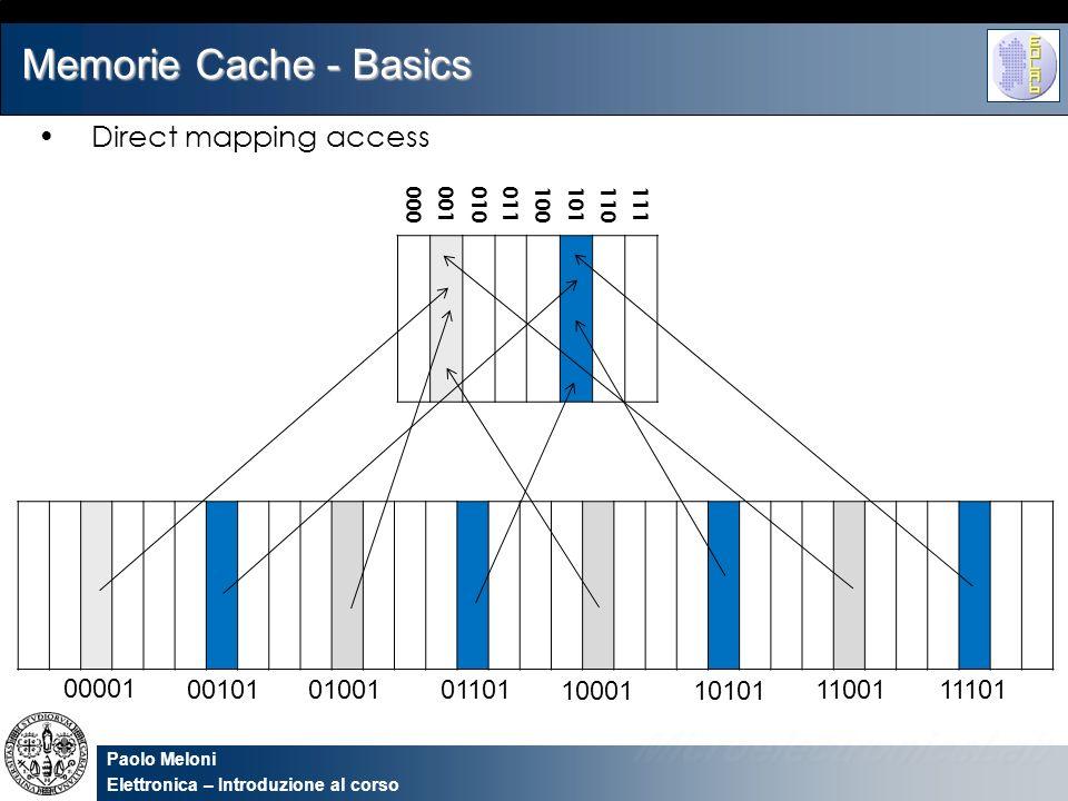 Paolo Meloni Elettronica – Introduzione al corso Memorie Cache - Basics Direct mapping access 000001010011100101110111 00001 0010101001 01101 10001 10