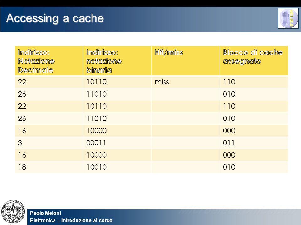 Paolo Meloni Elettronica – Introduzione al corso Accessing a cache 2210110miss110 2611010010 2210110110 2611010010 1610000000 300011011 1610000000 181