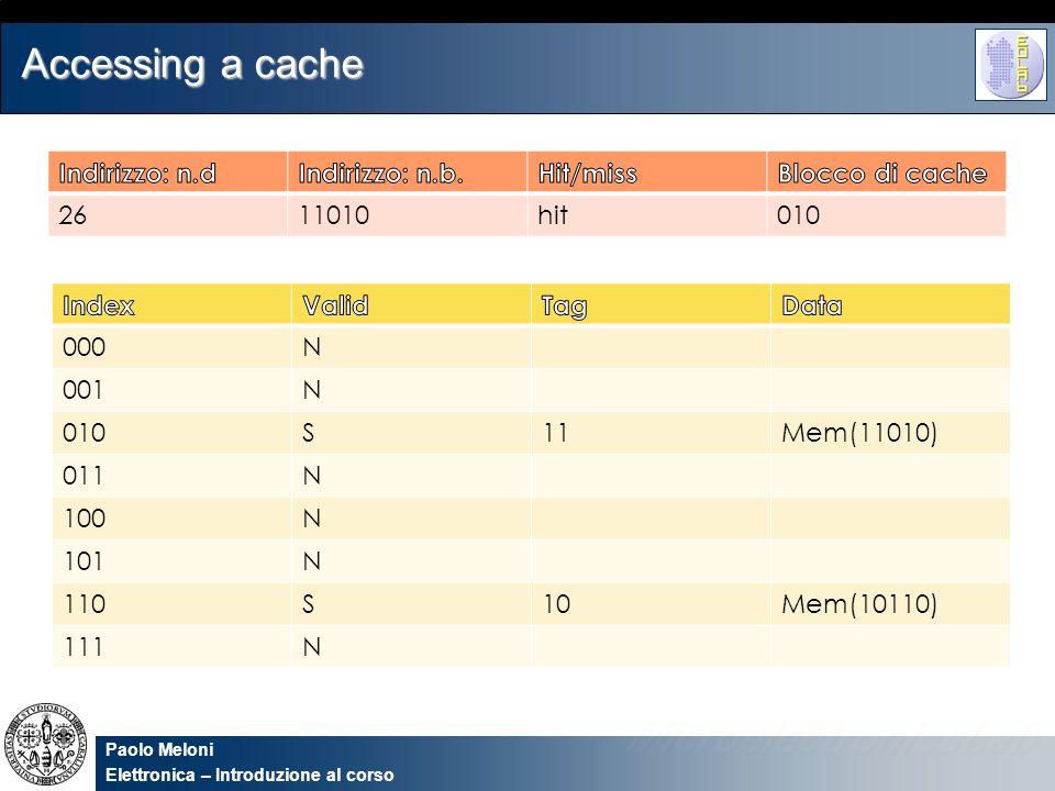 Paolo Meloni Elettronica – Introduzione al corso Accessing a cache 000N 001N 010S11Mem(11010) 011N 100N 101N 110S10Mem(10110) 111N 2611010hit010