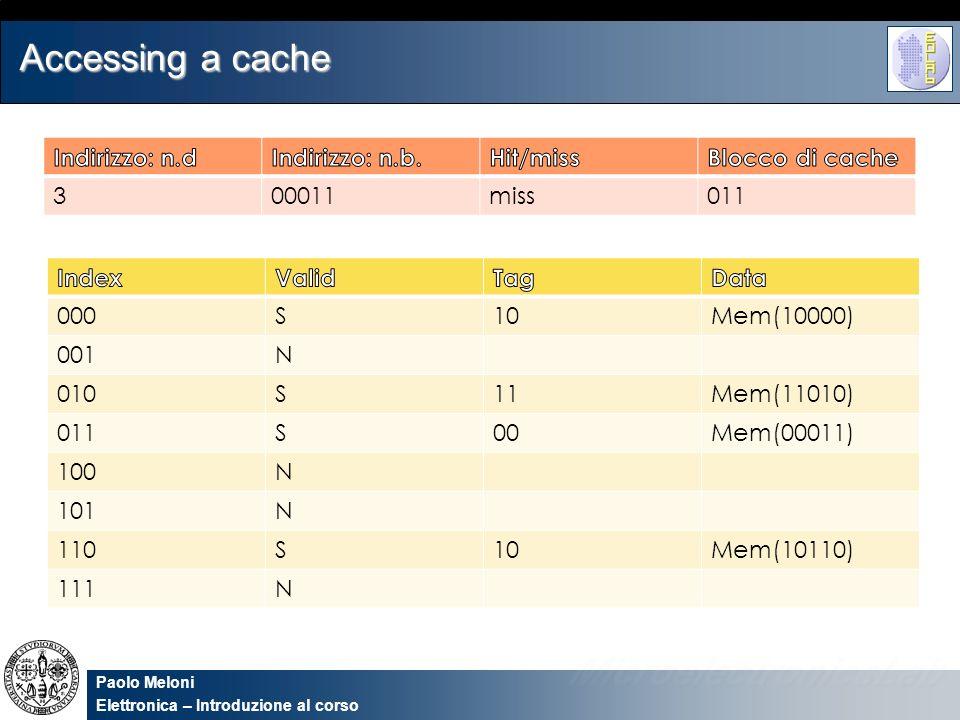 Paolo Meloni Elettronica – Introduzione al corso Accessing a cache 000S10Mem(10000) 001N 010S11Mem(11010) 011S00Mem(00011) 100N 101N 110S10Mem(10110)