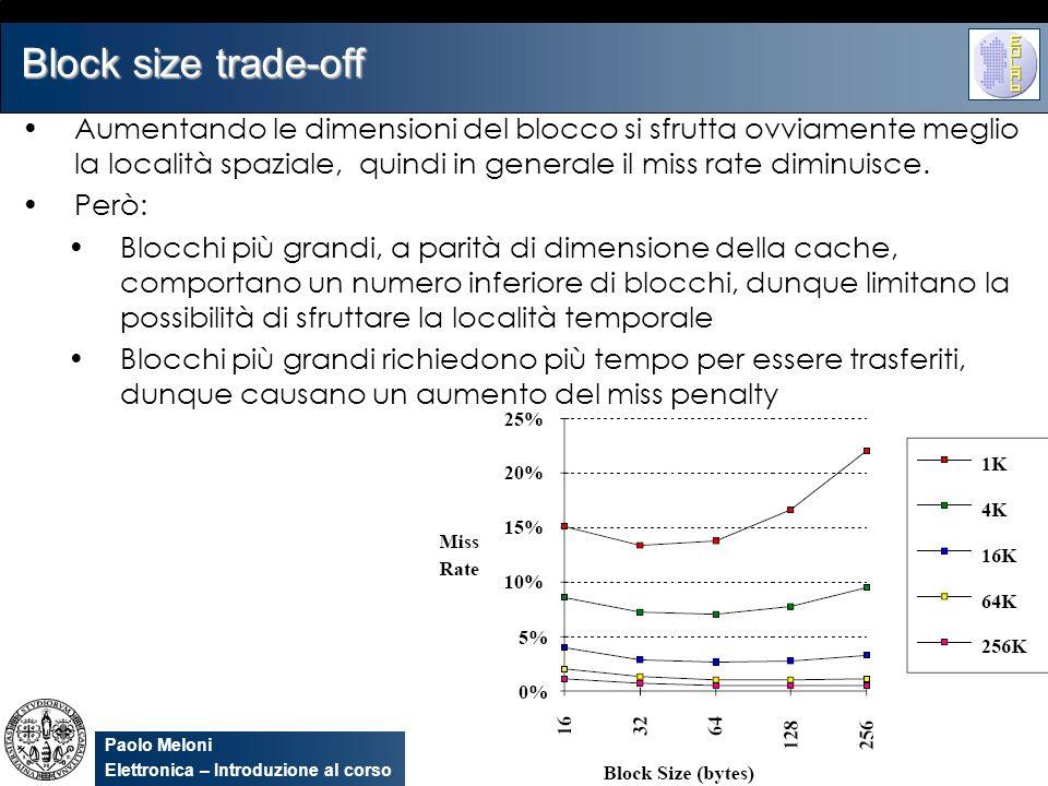 Paolo Meloni Elettronica – Introduzione al corso Block size trade-off Aumentando le dimensioni del blocco si sfrutta ovviamente meglio la località spa