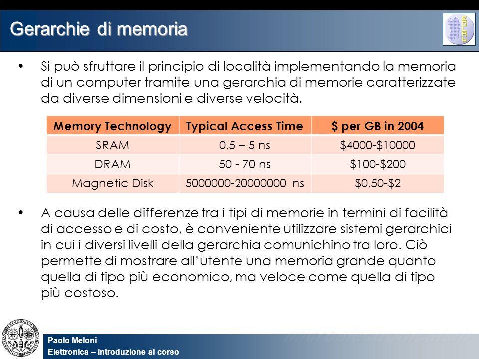 Paolo Meloni Elettronica – Introduzione al corso Gerarchie di memoria Si può sfruttare il principio di località implementando la memoria di un compute