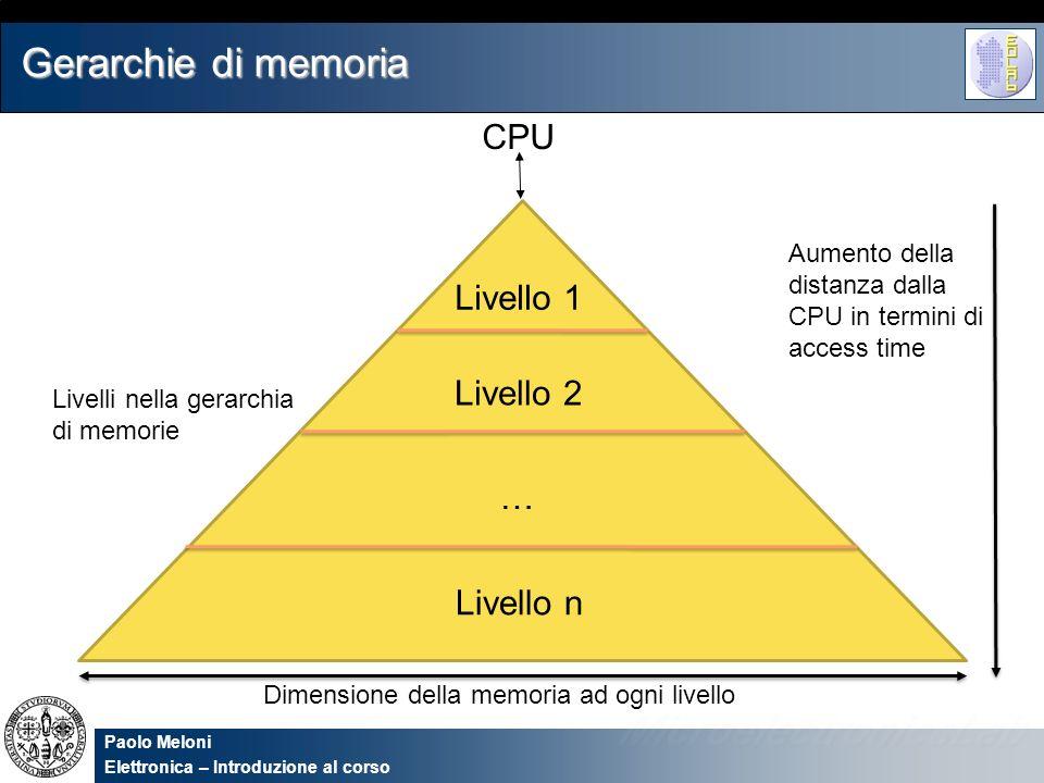Paolo Meloni Elettronica – Introduzione al corso Gerarchie di memoria Livello 1 Livello 2 … Livello n CPU Aumento della distanza dalla CPU in termini