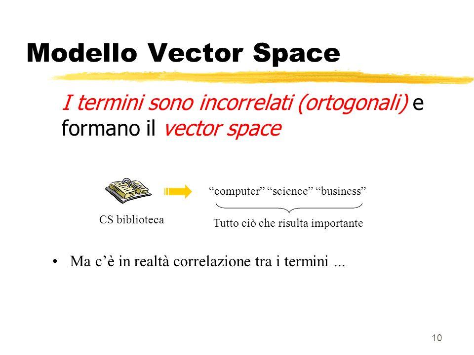 10 Modello Vector Space I termini sono incorrelati (ortogonali) e formano il vector space computer science business CS biblioteca Tutto ciò che risult