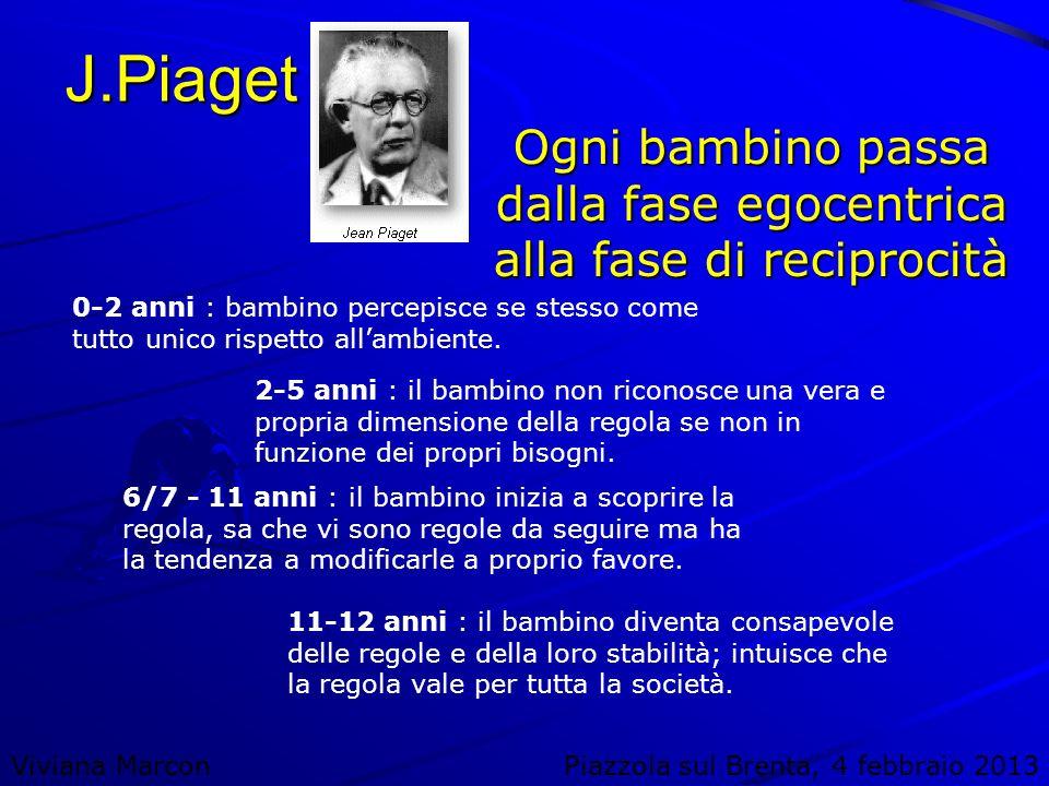 J.Piaget Ogni bambino passa dalla fase egocentrica alla fase di reciprocità Viviana MarconPiazzola sul Brenta, 4 febbraio 2013 0-2 anni : bambino perc