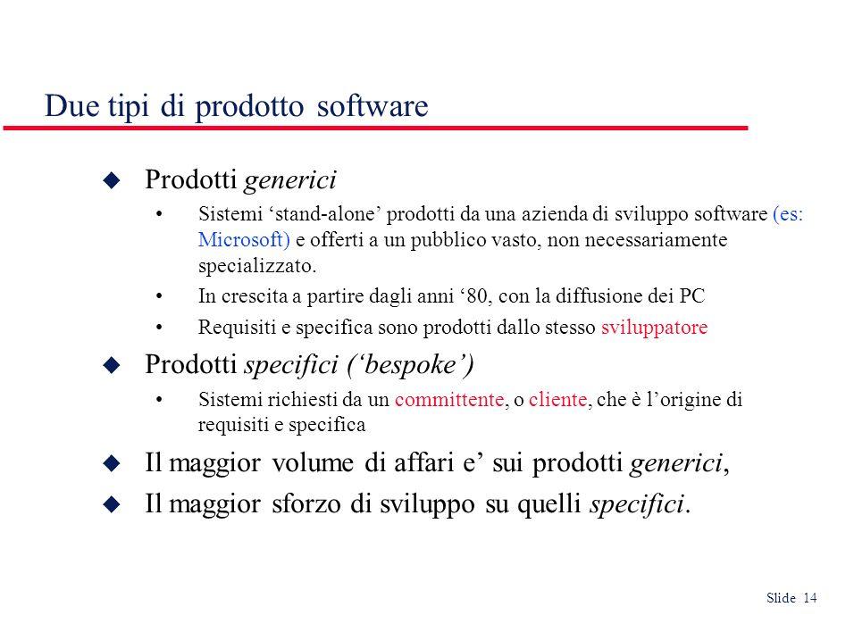 Slide 14 Due tipi di prodotto software Prodotti generici Sistemi stand-alone prodotti da una azienda di sviluppo software (es: Microsoft) e offerti a un pubblico vasto, non necessariamente specializzato.