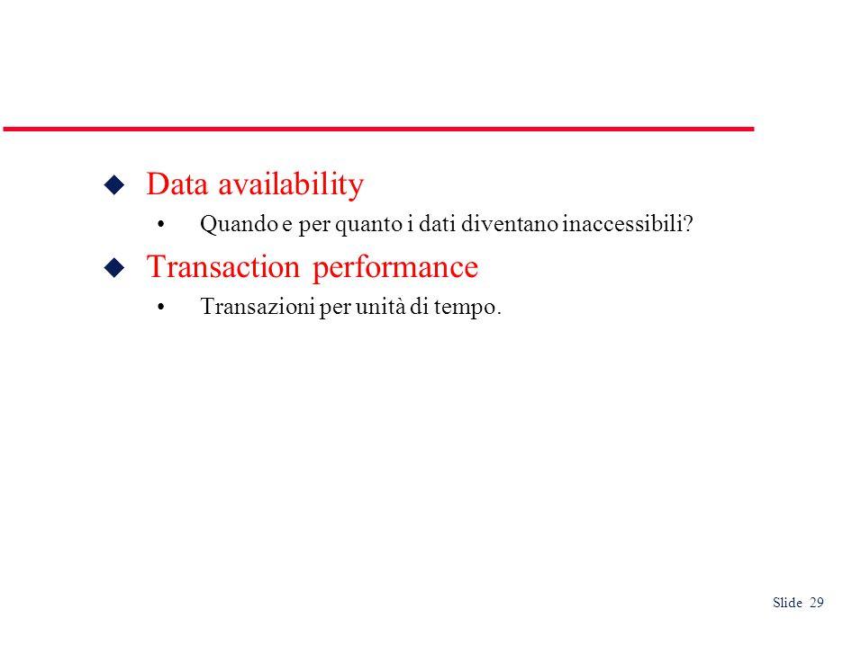 Slide 29 Data availability Quando e per quanto i dati diventano inaccessibili.