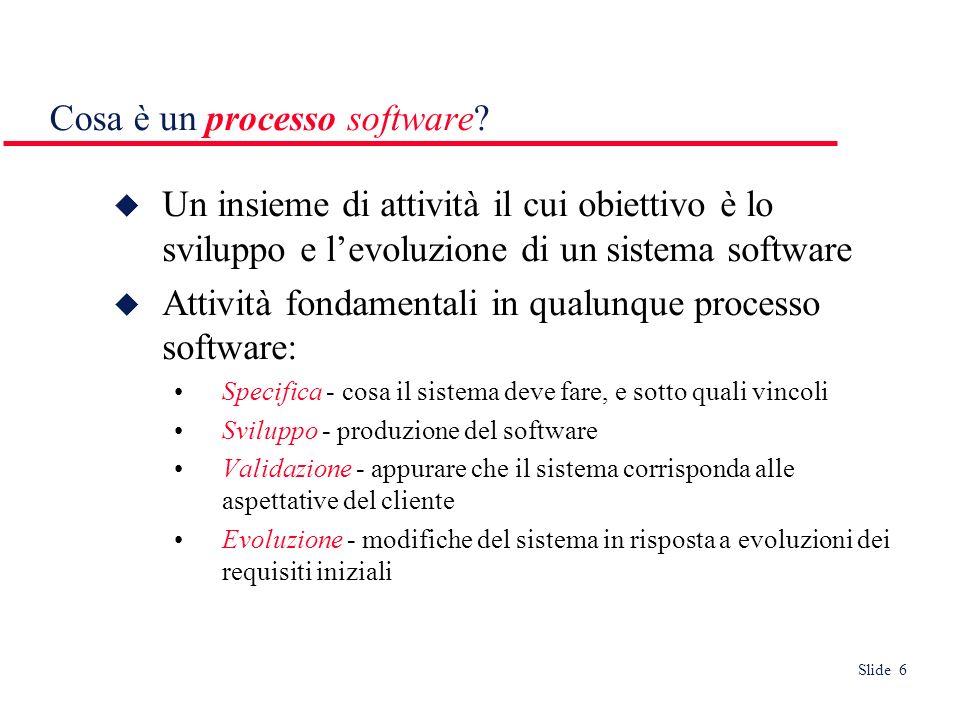 Slide 6 Cosa è un processo software.