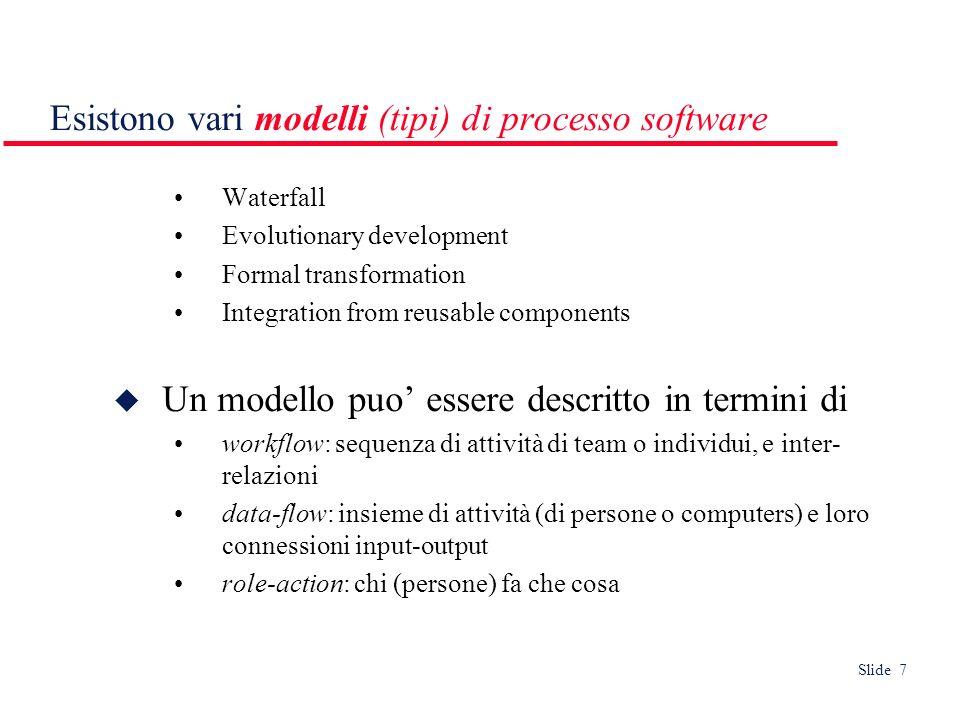 Slide 8 Cosa sono i metodi di ingegneria del software.