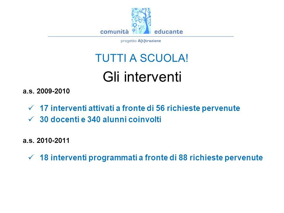 TUTTI A SCUOLA! Gli interventi a.s. 2009-2010 17 interventi attivati a fronte di 56 richieste pervenute 30 docenti e 340 alunni coinvolti a.s. 2010-20