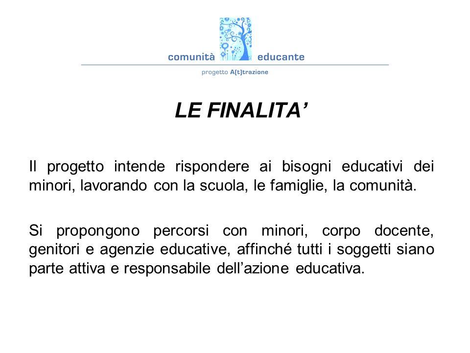 LA GENITORIALITA DIFFUSA Lazione Percorsi di approfondimento e riflessione su temi educativi emergenti.