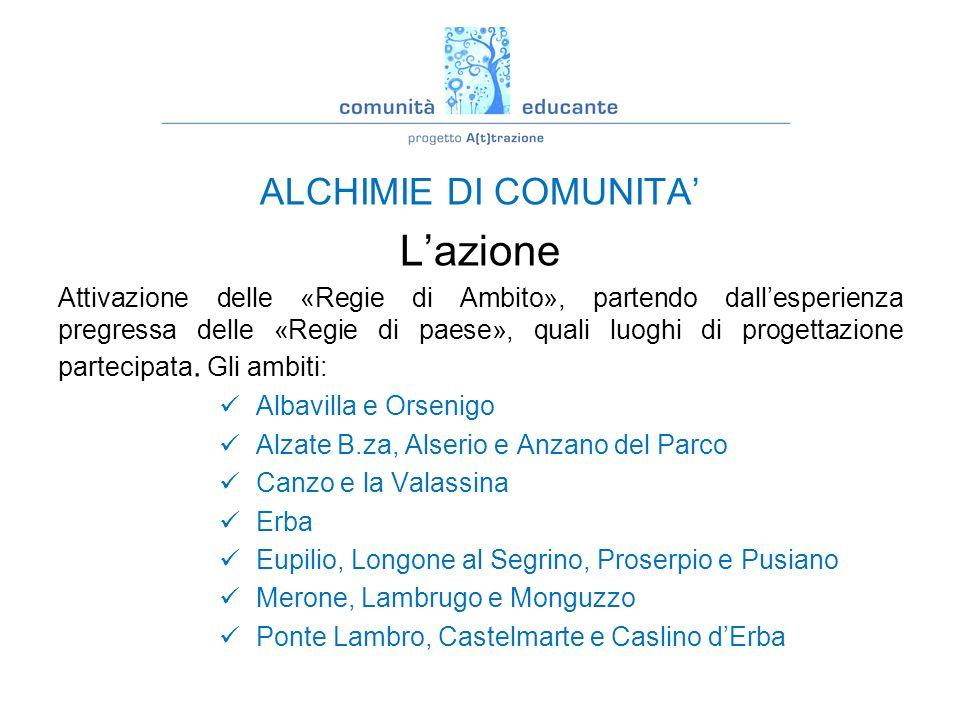 ALCHIMIE DI COMUNITA Lazione Attivazione delle «Regie di Ambito», partendo dallesperienza pregressa delle «Regie di paese», quali luoghi di progettazi