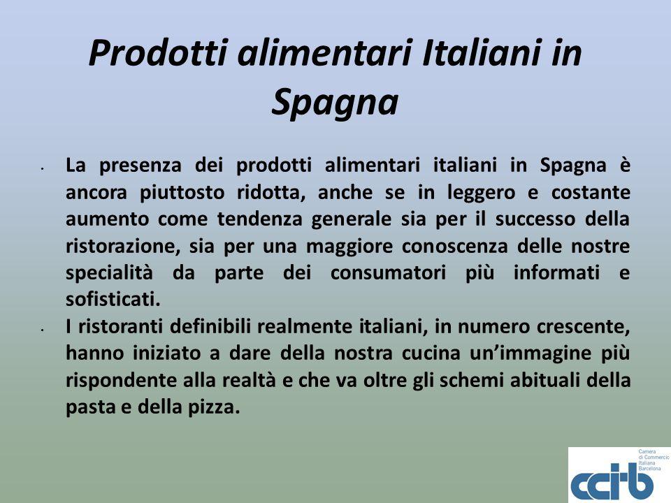 Prodotti alimentari Italiani in Spagna La presenza dei prodotti alimentari italiani in Spagna è ancora piuttosto ridotta, anche se in leggero e costan