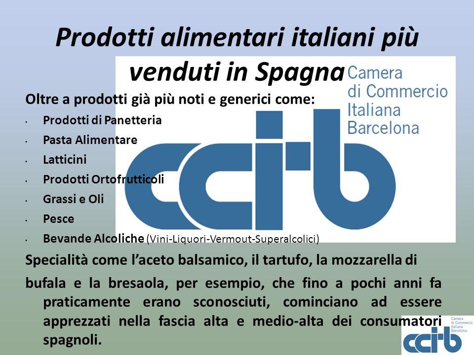 Prodotti alimentari italiani più venduti in Spagna Oltre a prodotti già più noti e generici come: Prodotti di Panetteria Pasta Alimentare Latticini Pr