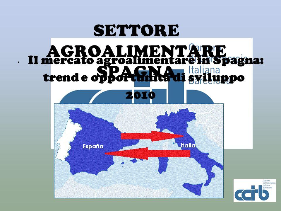 SETTORE AGROALIMENTARE SPAGNA Il mercato agroalimentare in Spagna: trend e opportunità di sviluppo 2010