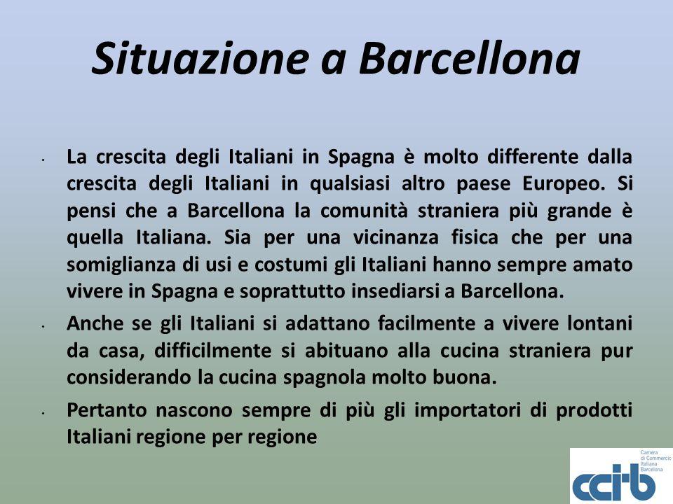 Situazione a Barcellona La crescita degli Italiani in Spagna è molto differente dalla crescita degli Italiani in qualsiasi altro paese Europeo. Si pen