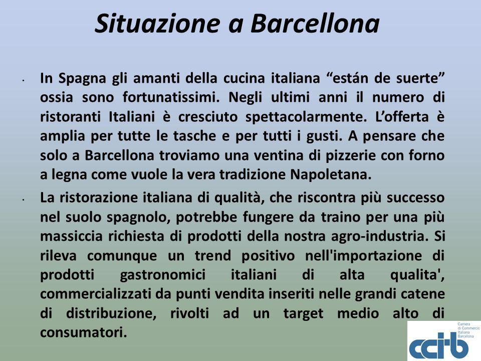 Situazione a Barcellona In Spagna gli amanti della cucina italiana están de suerte ossia sono fortunatissimi. Negli ultimi anni il numero di ristorant
