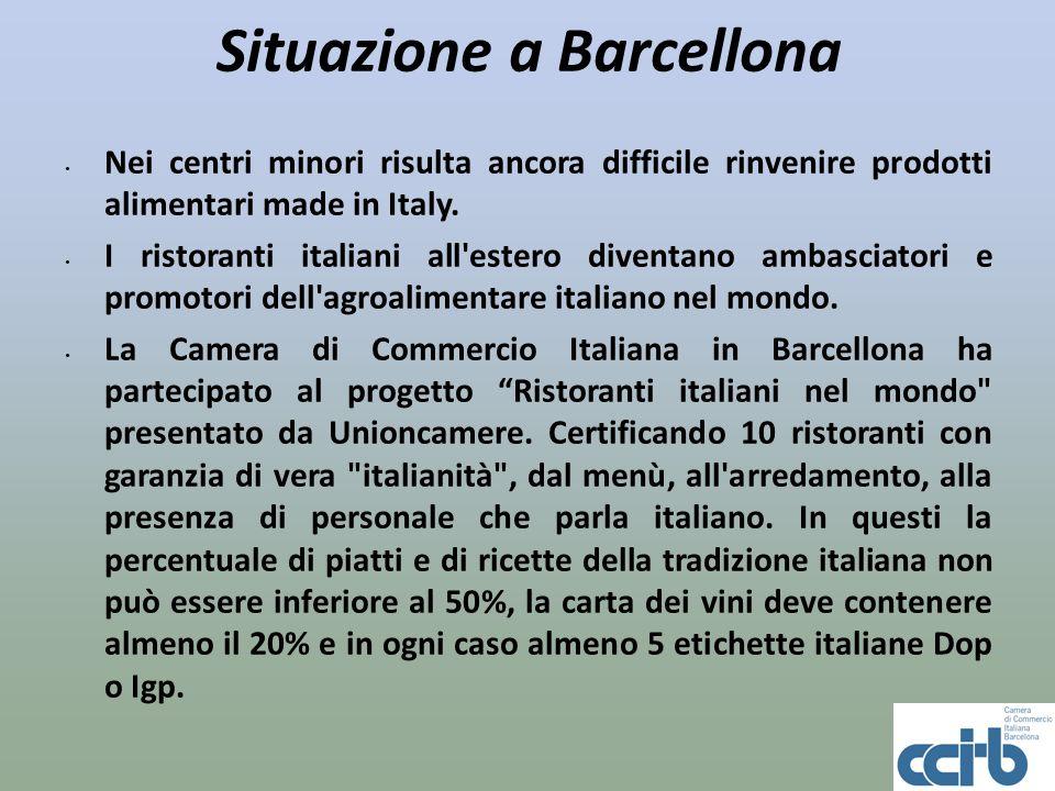 Situazione a Barcellona Nei centri minori risulta ancora difficile rinvenire prodotti alimentari made in Italy. I ristoranti italiani all'estero diven