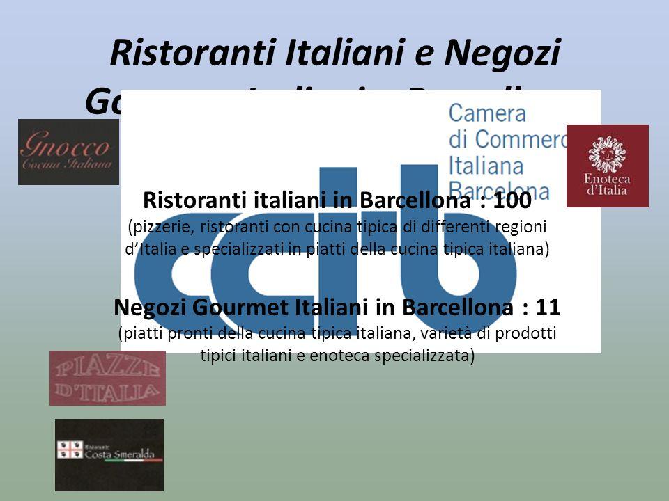 Ristoranti Italiani e Negozi Gourmet Italiani a Barcellona Ristoranti italiani in Barcellona : 100 (pizzerie, ristoranti con cucina tipica di differen