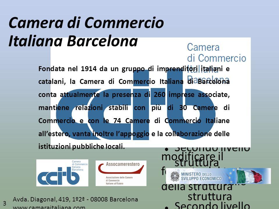 Situazione a Barcellona La crescita degli Italiani in Spagna è molto differente dalla crescita degli Italiani in qualsiasi altro paese Europeo.