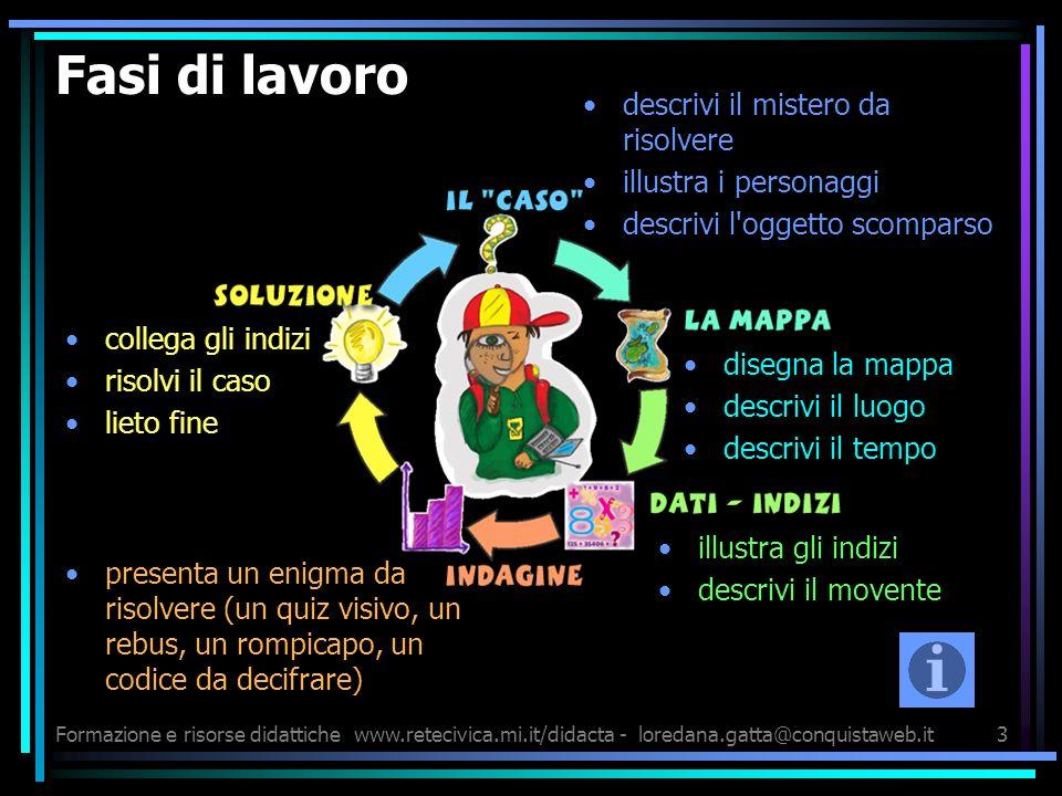 Formazione e risorse didattichewww.retecivica.mi.it/didacta - loredana.gatta@conquistaweb.it3 Fasi di lavoro descrivi il mistero da risolvere illustra i personaggi descrivi l oggetto scomparso disegna la mappa descrivi il luogo descrivi il tempo illustra gli indizi descrivi il movente presenta un enigma da risolvere (un quiz visivo, un rebus, un rompicapo, un codice da decifrare) collega gli indizi risolvi il caso lieto fine