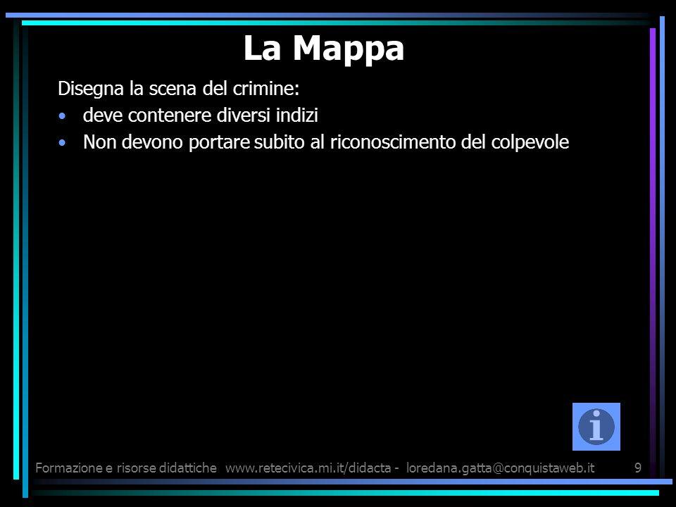 Formazione e risorse didattichewww.retecivica.mi.it/didacta - loredana.gatta@conquistaweb.it9 La Mappa Disegna la scena del crimine: deve contenere di