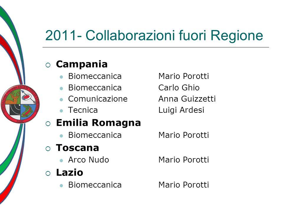 2011- Collaborazioni fuori Regione Campania BiomeccanicaMario Porotti BiomeccanicaCarlo Ghio ComunicazioneAnna Guizzetti TecnicaLuigi Ardesi Emilia Ro