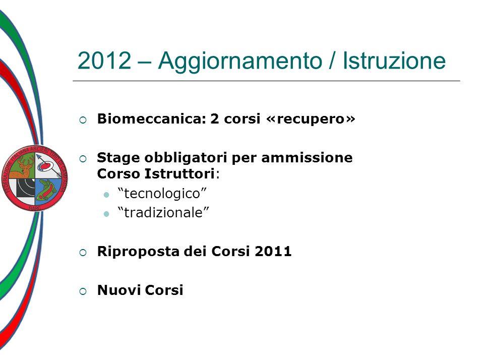 2012 – Aggiornamento / Istruzione Biomeccanica: 2 corsi «recupero» Stage obbligatori per ammissione Corso Istruttori: tecnologico tradizionale Ripropo