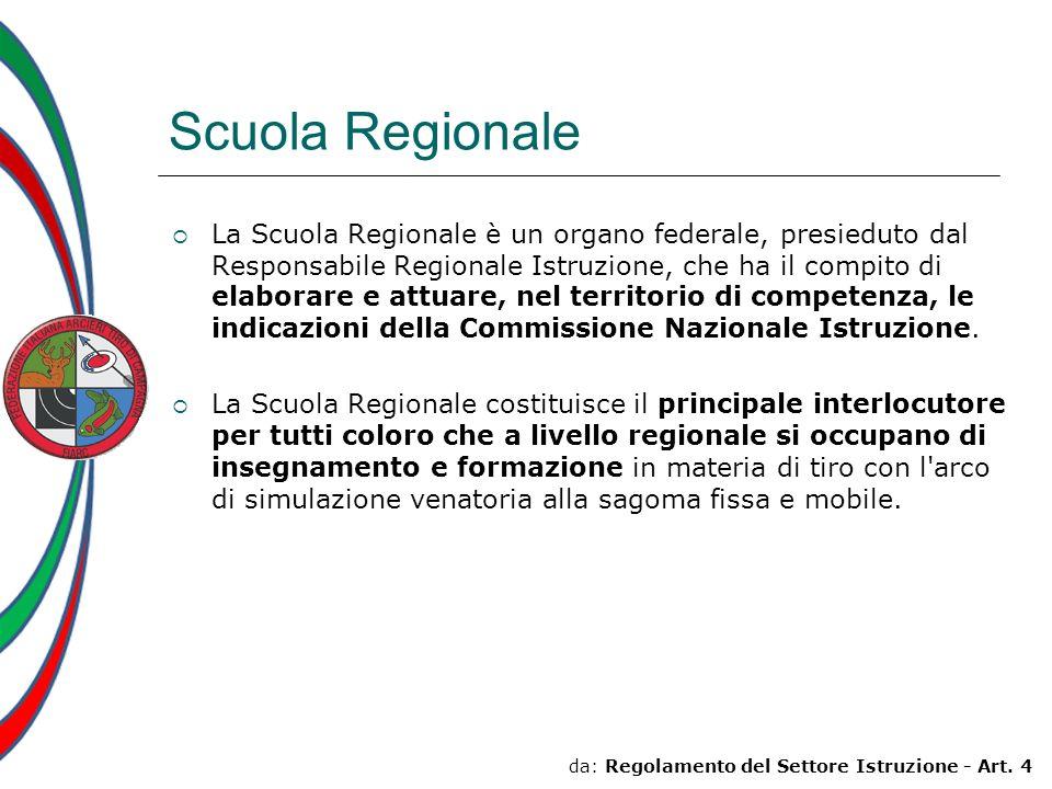 Scuola Regionale La Scuola Regionale è un organo federale, presieduto dal Responsabile Regionale Istruzione, che ha il compito di elaborare e attuare,
