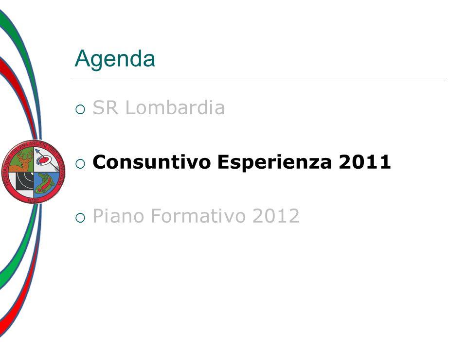 Prossimi passi Definizione del Piano Formativo 2012 Corsi Docenti Date Fine Gennaio 2012