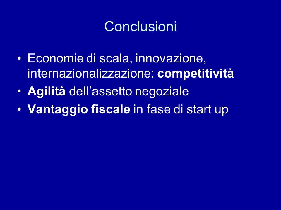 Conclusioni Economie di scala, innovazione, internazionalizzazione: competitività Agilità dellassetto negoziale Vantaggio fiscale in fase di start up