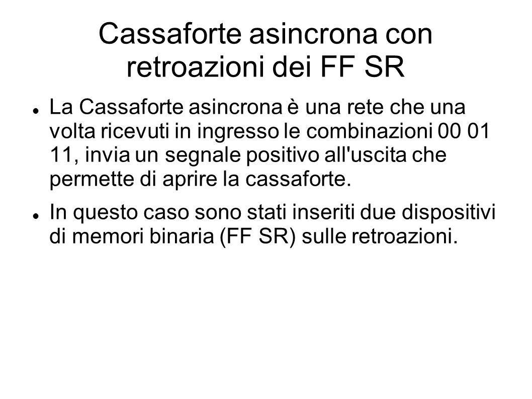 Cassaforte asincrona con retroazioni dei FF SR La Cassaforte asincrona è una rete che una volta ricevuti in ingresso le combinazioni 00 01 11, invia un segnale positivo all uscita che permette di aprire la cassaforte.