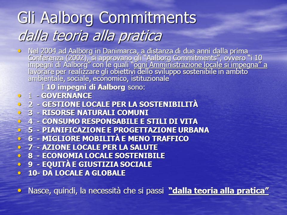 Gli Aalborg Commitments dalla teoria alla pratica Nel 2004 ad Aalborg in Danimarca, a distanza di due anni dalla prima Conferenza (2002), si approvano