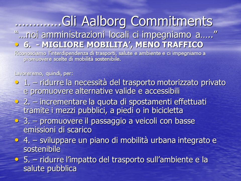 ………….Gli Aalborg Commitments …noi amministrazioni locali ci impegniamo a….. 6. - MIGLIORE MOBILITA, MENO TRAFFICO 6. - MIGLIORE MOBILITA, MENO TRAFFIC