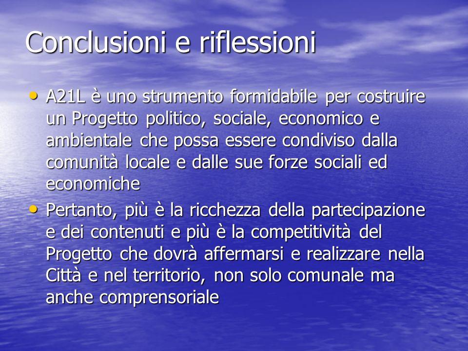 Conclusioni e riflessioni A21L è uno strumento formidabile per costruire un Progetto politico, sociale, economico e ambientale che possa essere condiv