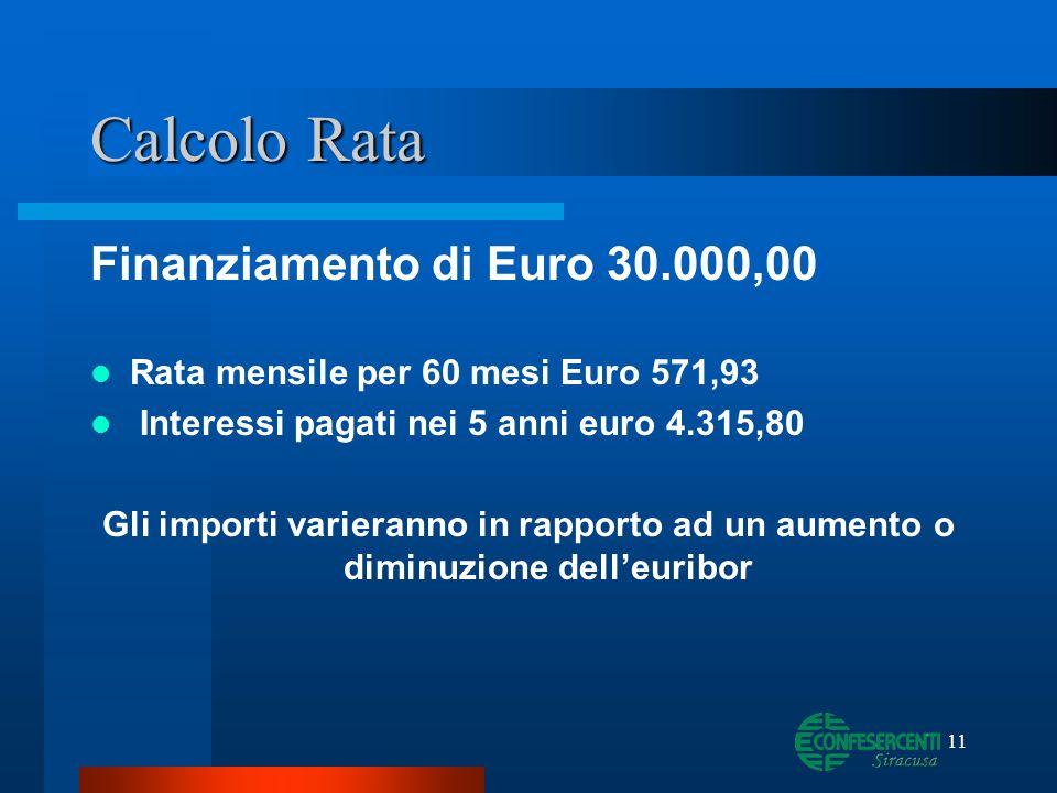 11 Calcolo Rata Finanziamento di Euro 30.000,00 Rata mensile per 60 mesi Euro 571,93 Interessi pagati nei 5 anni euro 4.315,80 Gli importi varieranno