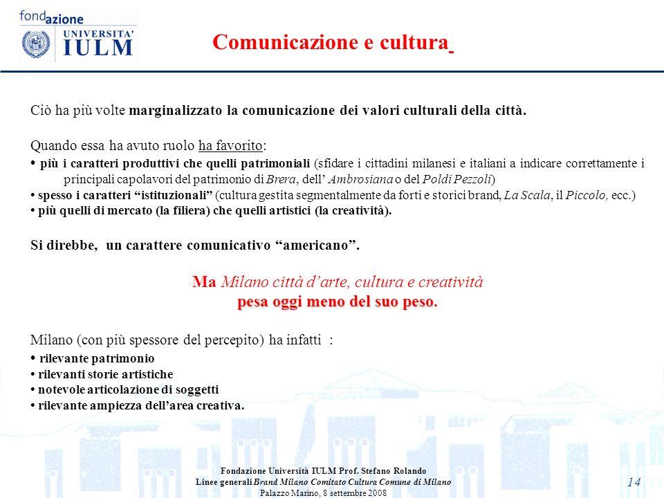 14 Fondazione Università IULM Prof. Stefano Rolando Linee generali Brand Milano Comitato Cultura Comune di Milano Palazzo Marino, 8 settembre 2008 Ciò