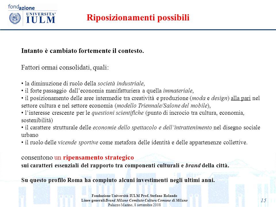 15 Fondazione Università IULM Prof. Stefano Rolando Linee generali Brand Milano Comitato Cultura Comune di Milano Palazzo Marino, 8 settembre 2008 Int