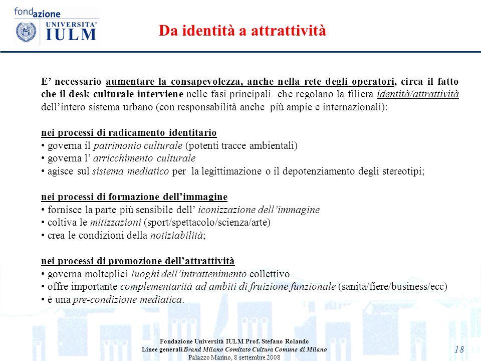 18 Fondazione Università IULM Prof. Stefano Rolando Linee generali Brand Milano Comitato Cultura Comune di Milano Palazzo Marino, 8 settembre 2008 E n